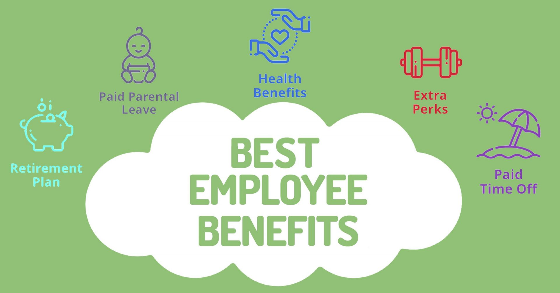 Best Employee Benefits